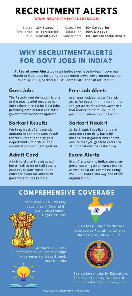 Govt jobs 2020-21