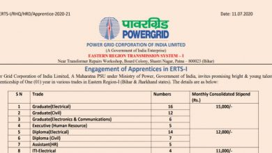 Photo of PGCIL Recruitment 2020 for 147+ ITI, Diploma, Executive and Graduate Apprentice Trainee Posts