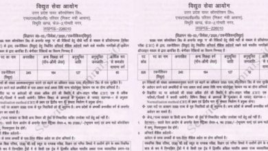 Photo of UPPCL Recruitment 2020 for 608+ Technician (Electrical) Vacancies